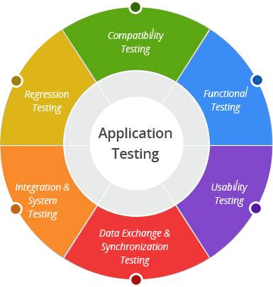 btl-testing-services1