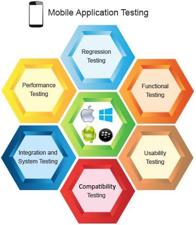 btl-testing-services2