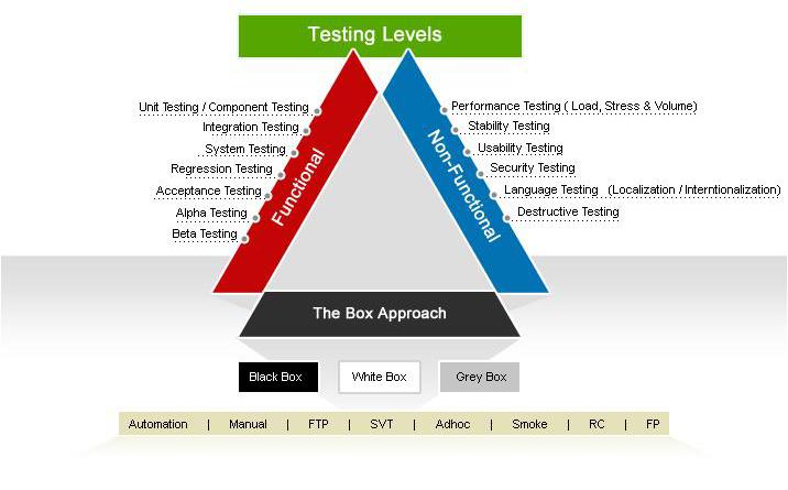 btl-testing-services3